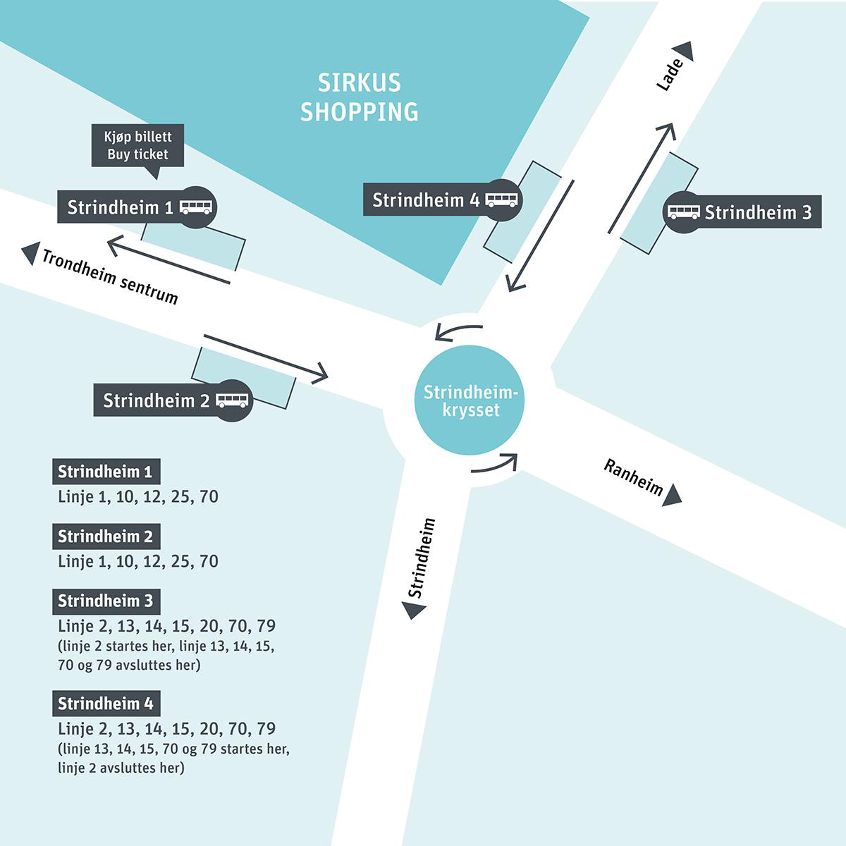 Sirkus Shopping et av Trondheims travleste knutepunkter